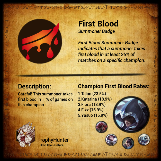 First Blood Summoner Badge